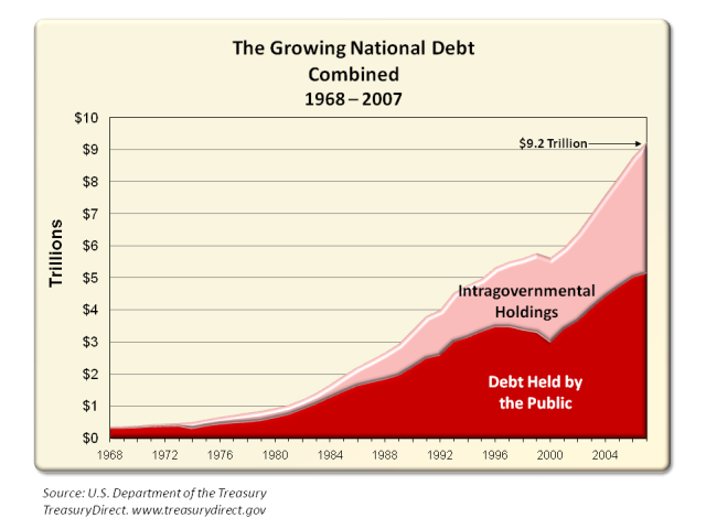 american debtor psycho   49 trillion in debt  the real reason why the