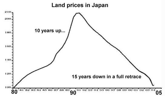 Japan bust