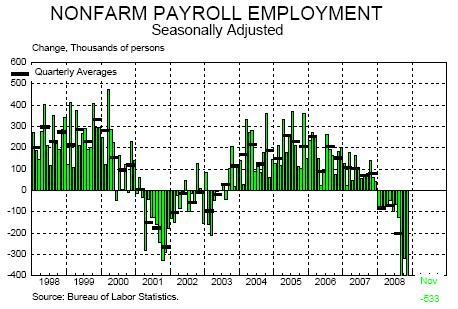 Non farm payroll trading system