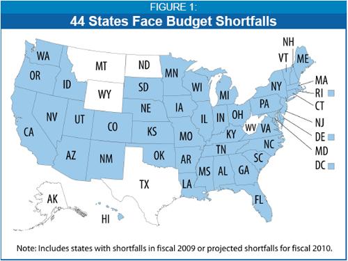State Budget Shortfalls