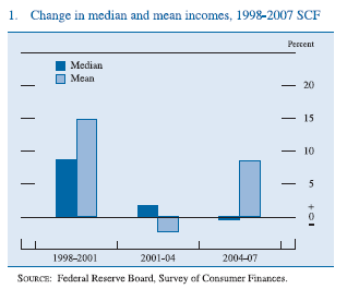1-median-income