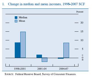 1-median-income