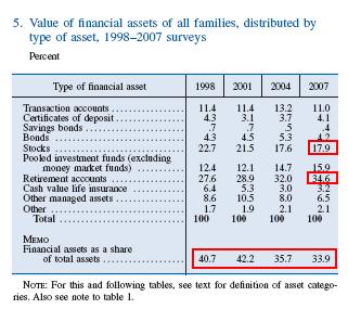 asset-values