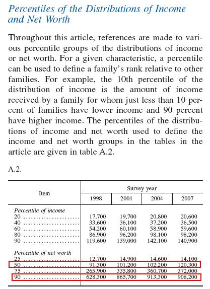 income-distribution