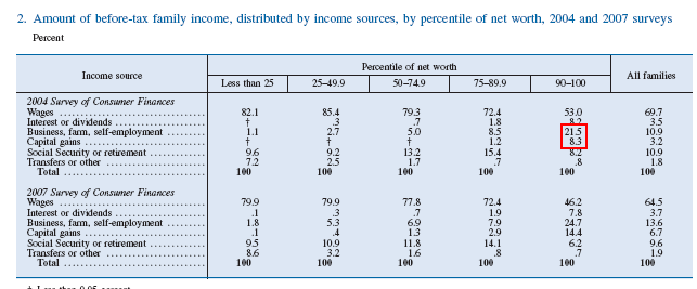 income-sources