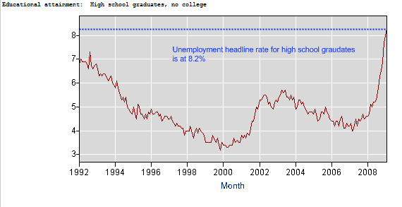 high school employment