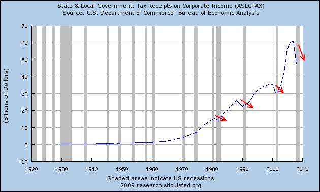 tax-aggregate