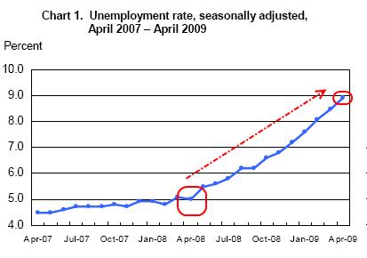 unemployment rate1
