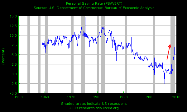 personal-savings-rate