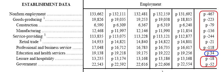 job-losses