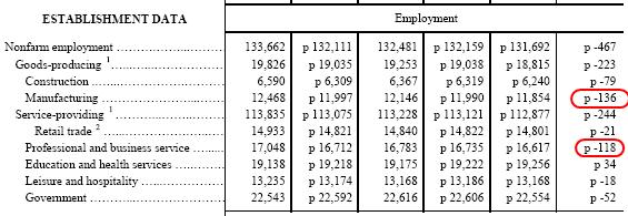 job-sectors