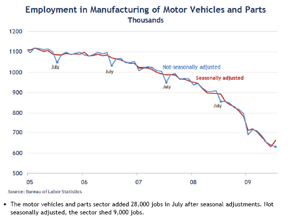 chart-2-manufacturing