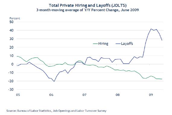 chart-5-hiring1
