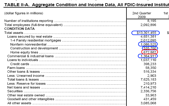 fdic-bank-balance-sheet