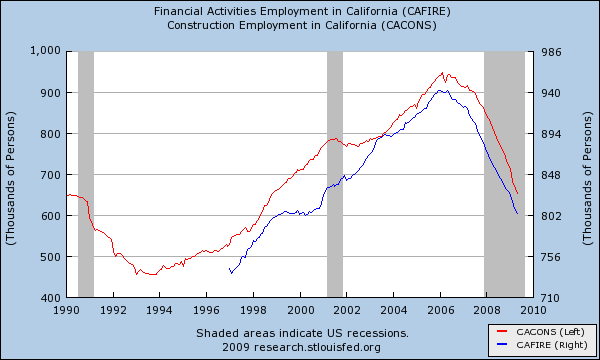 finance-and-construction-jobs