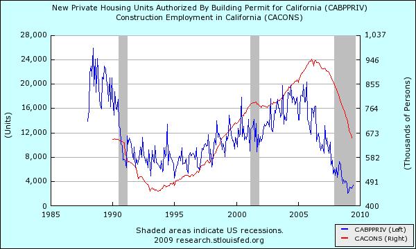 Construction Jobs in San Jose, CA Now Hiring | Snagajob