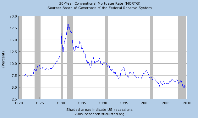 30-year-mortgage