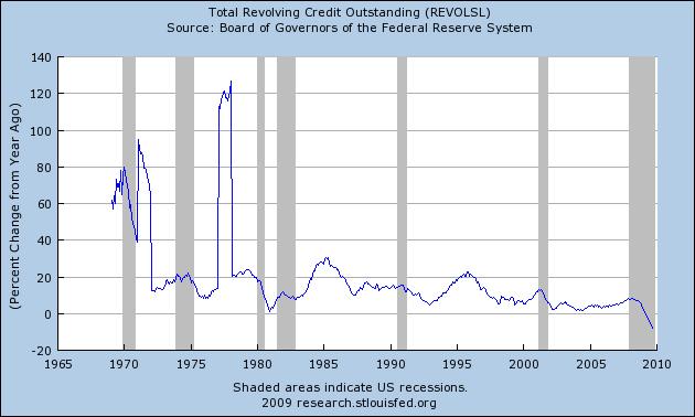 revolving-credit