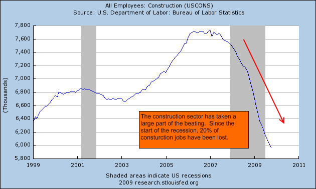 construction-jobs