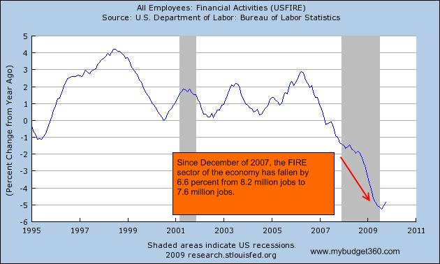 fire employment