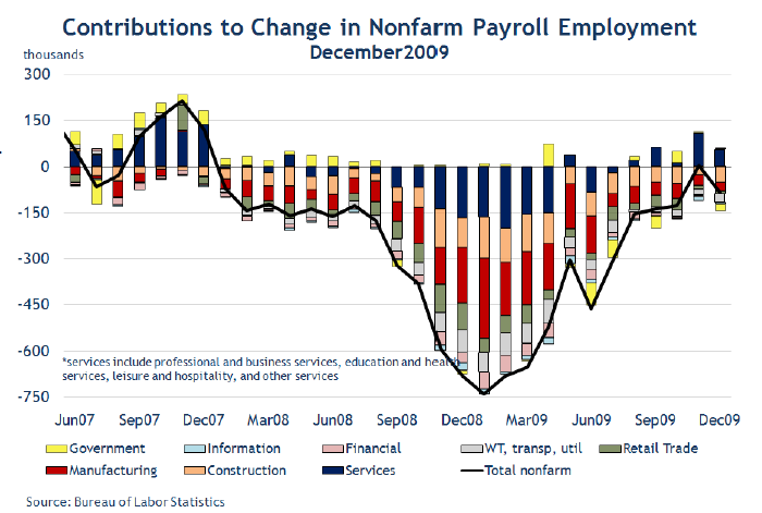 employment-job-cuts