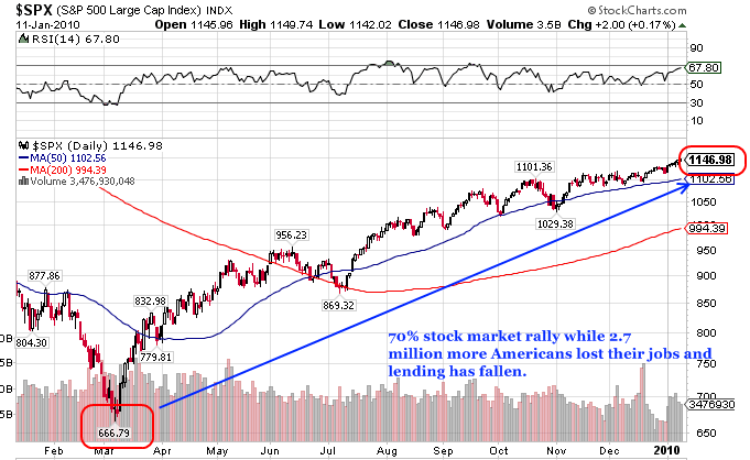 stock-market-rally