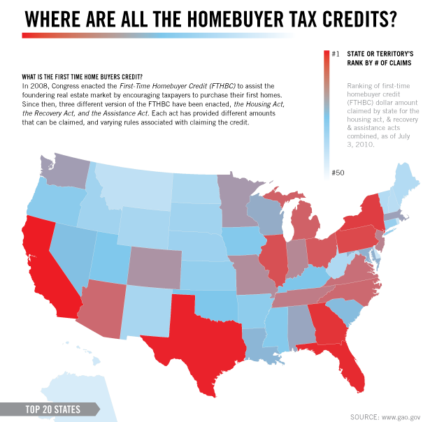 home buyer tax credits