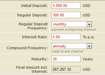 savings compount interest