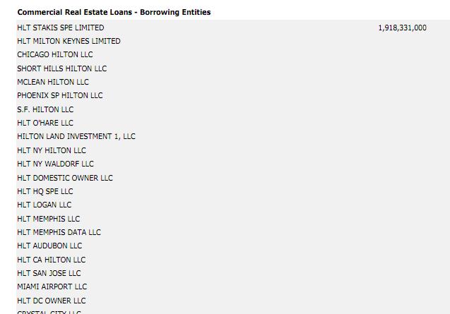 maiden lane companies