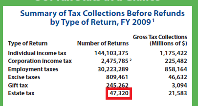 irs 2010 tax returns