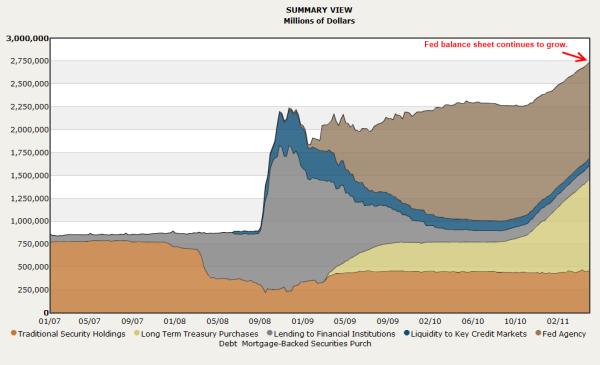federal-reserve-balance-sheet