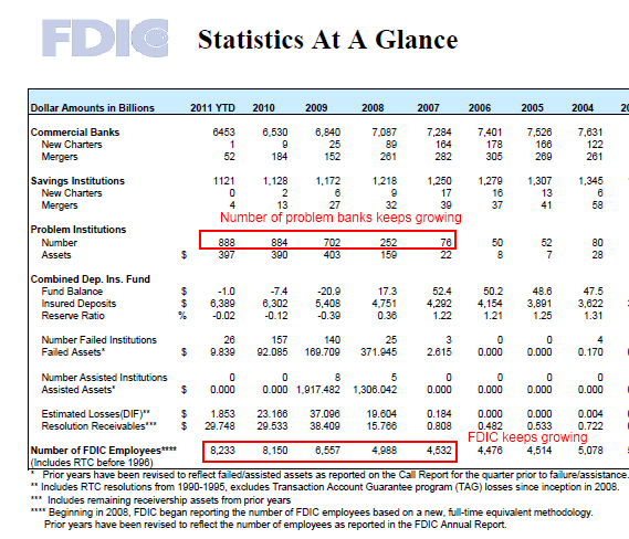 fdic-banking-data.png