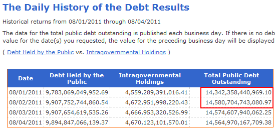 us treasury debt
