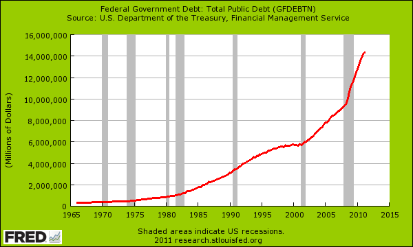 public debt treasury united states