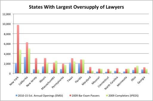 law school stats