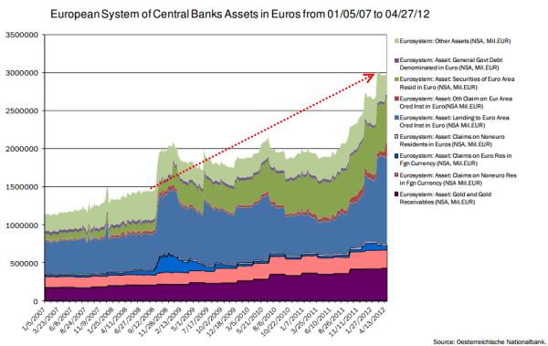 european central bank