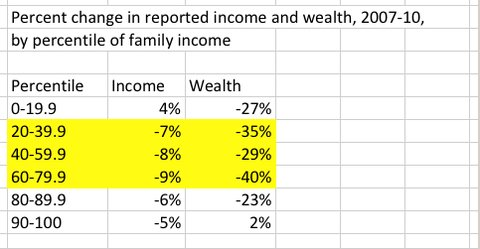 wealth data