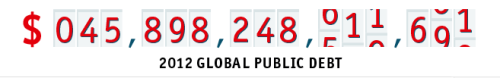 total global public debt