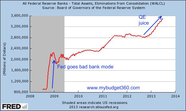 fed-balance-sheet1