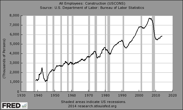 us construction jobs