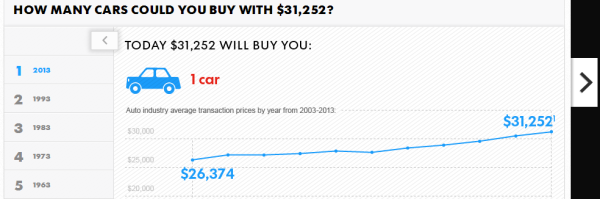 average car cost 2014