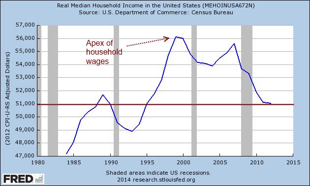 median-income