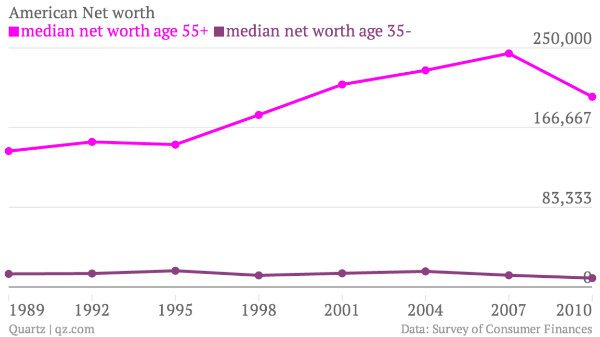 wealth-net-worth