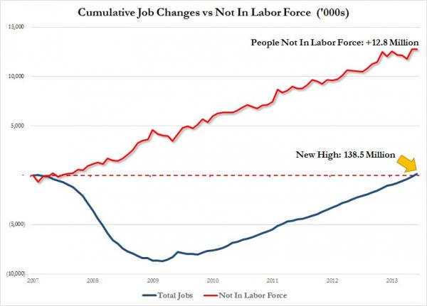 record-jobs-in-context
