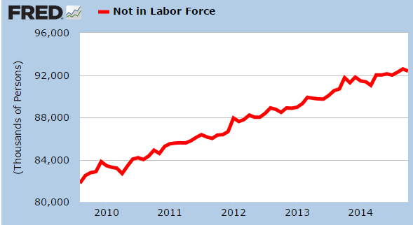 not-in-labor-force1