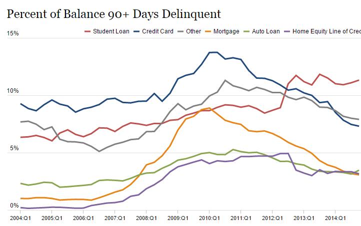 total debts