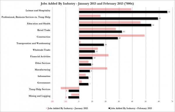jobs quality Feb_0