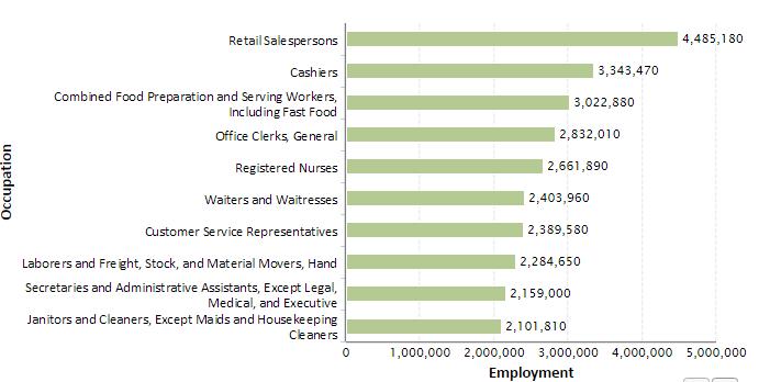 largest-sectors1