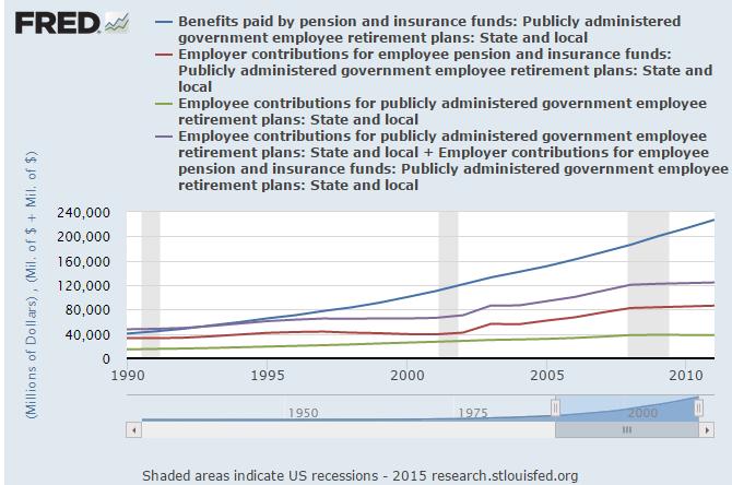 public pensions