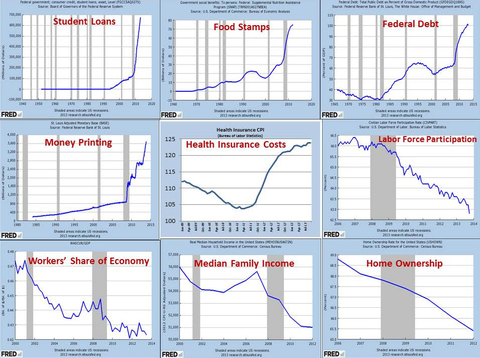 9 charts for recovery